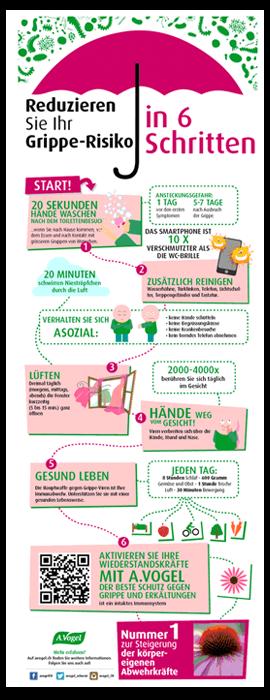 Diät- und Gesundheitstelefon